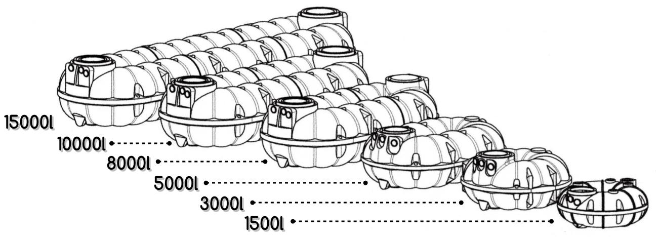 NEO 1500-15000